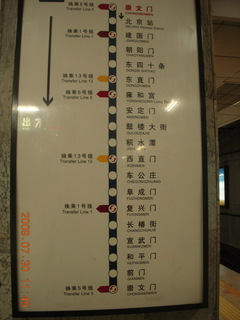 China eclipse - Beijing subway sign